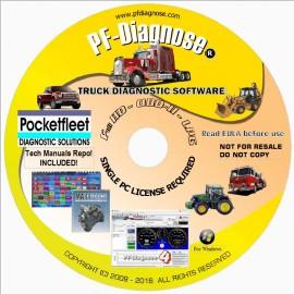 PF Diagnose & DrewLinQ