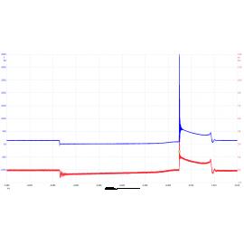 PicoBNC+ 4 Channel Advanced Oscilloscope Kit