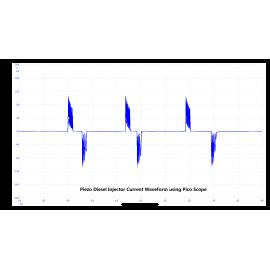 PicoBNC+ 4 Channel Diesel Oscilloscope Kit