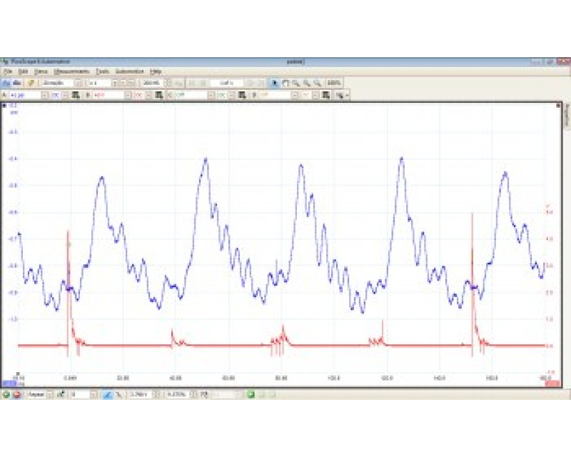 Pico Pressure Transducer Master Kit on